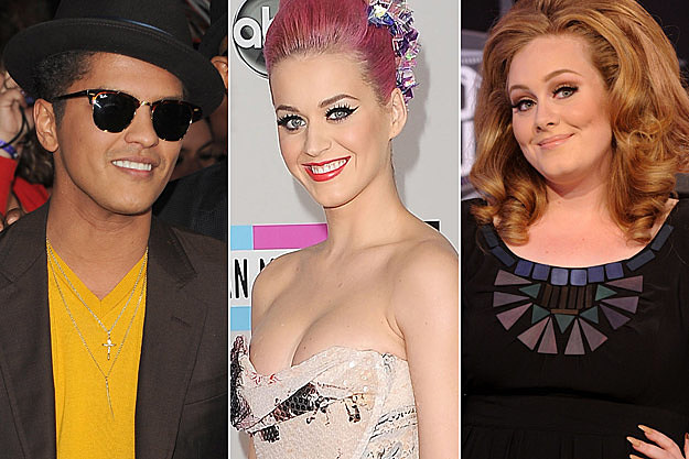 The 2012 Grammy Nominees Revealed