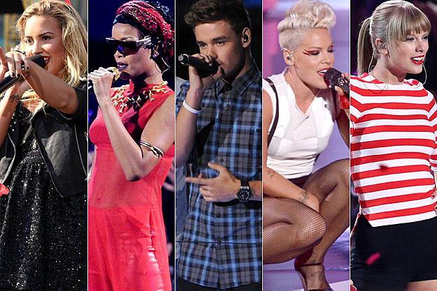 Who Had the Best Performance at the 2012 MTV Video Music Awards? – Readers Poll