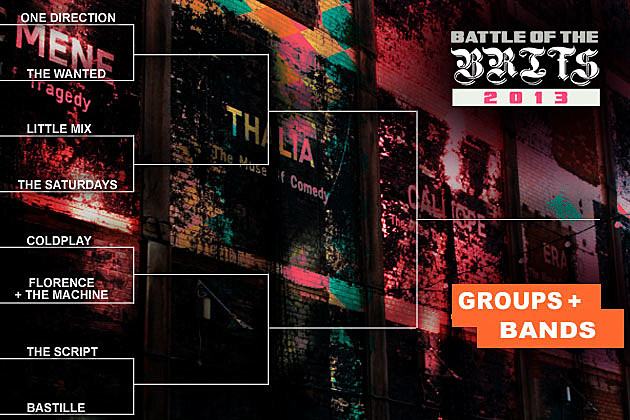 PopCrush Battle of the Brits Groups Bands Bracket
