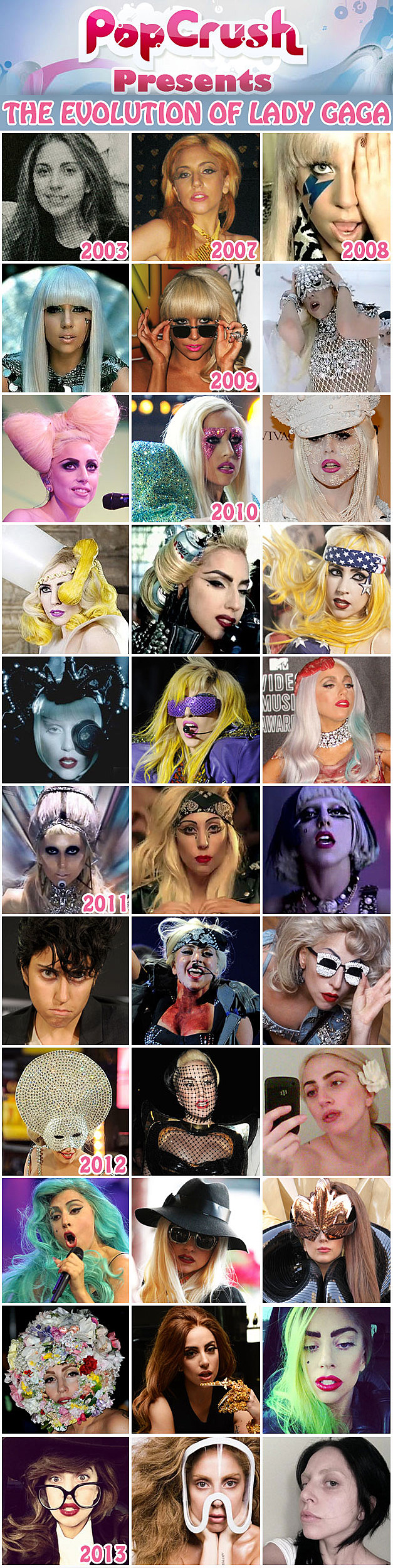Lady Gaga Evolution