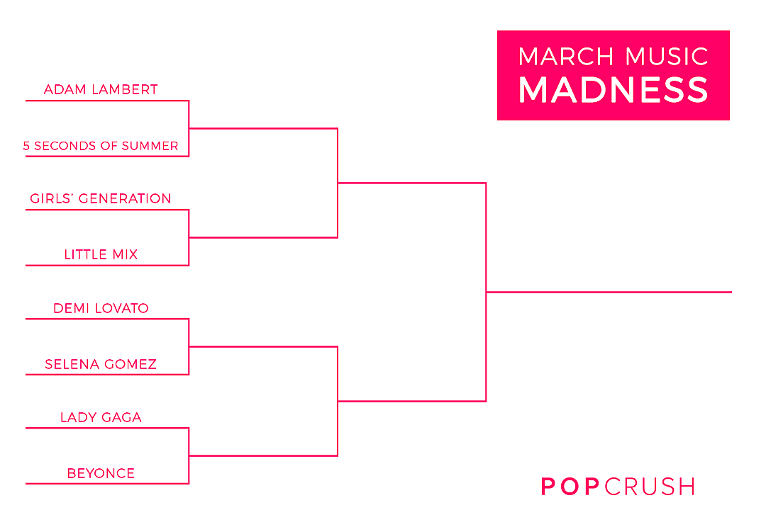 March Madness Round 1 Pt. 2