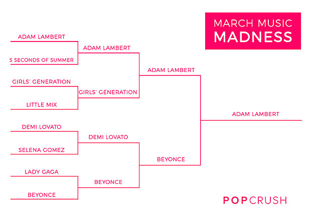 Final Round PopCrush March Madness