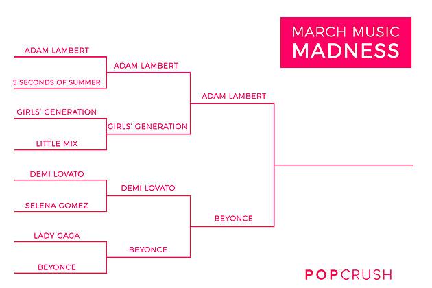PopCrush March Madness Bracket 1