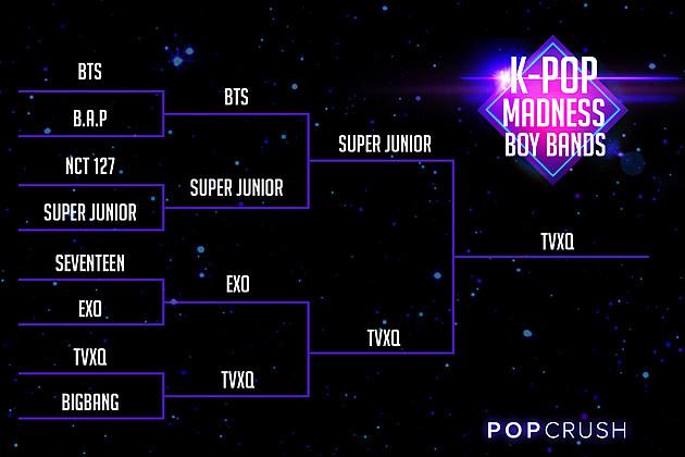 K-Pop Madness 2017 Final Bracket