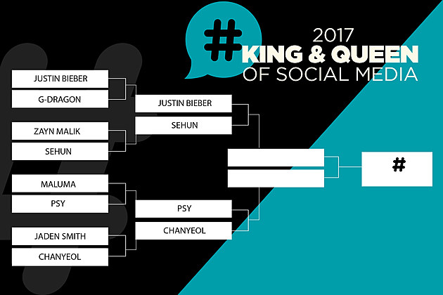 King and Queen of Social Media 2017 PopCrush Poll