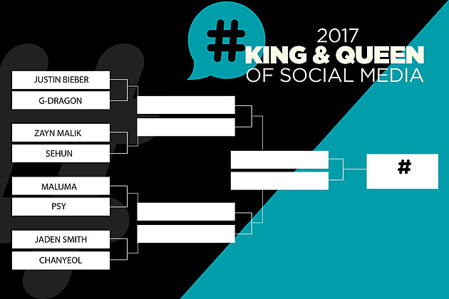 Social Media King 2017 Bracket First Round